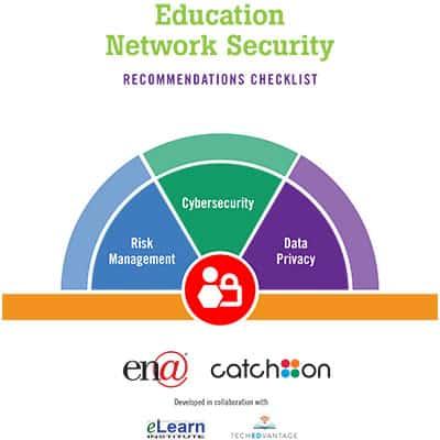 ENA Network Security Checklist Thumbnail